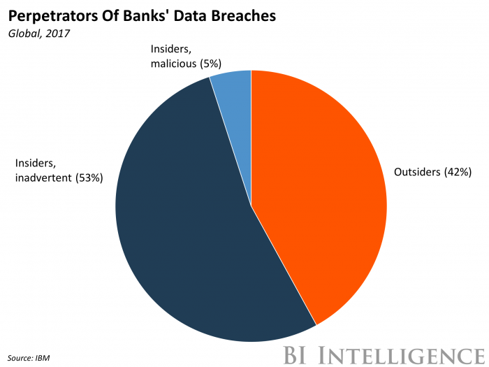 bank data breaches.png